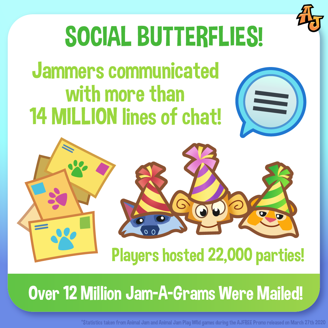 AJFreePromo Infographic Social Butterflies