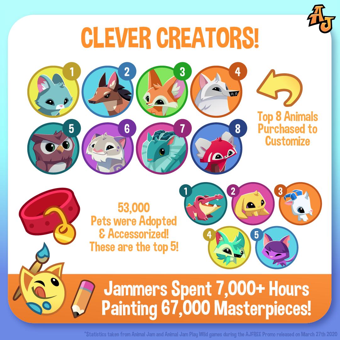 AJFreePromo Infographic Clever Creators