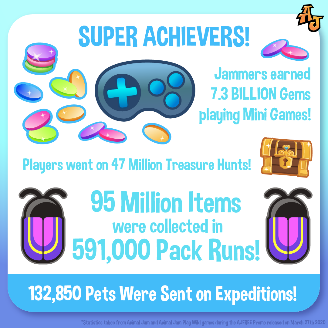 AJFreePromo Infographic Super Achievers
