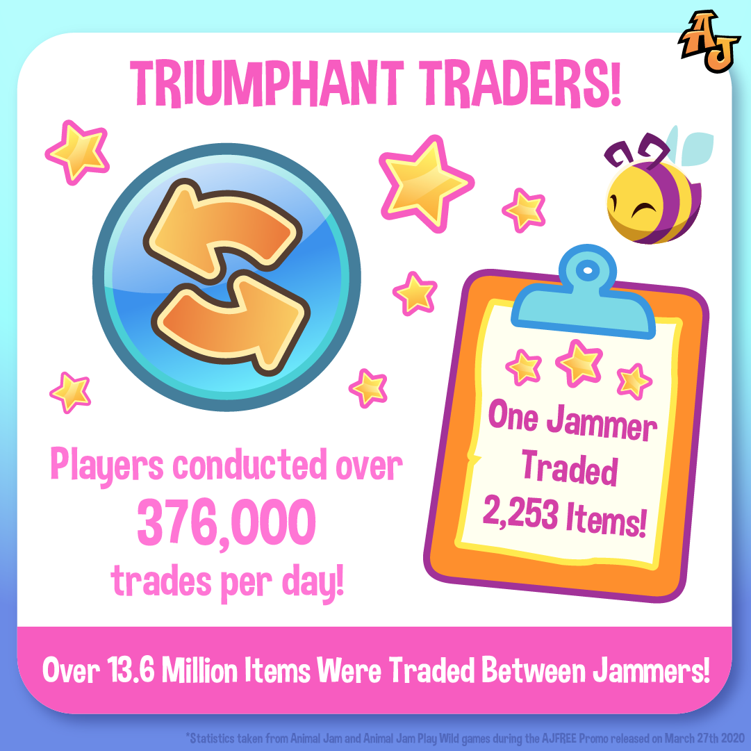 AJFreePromo Infographic Triumphant Traders