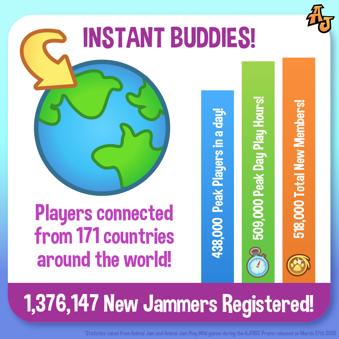 AJFreePromo Infographic Instant Buddies